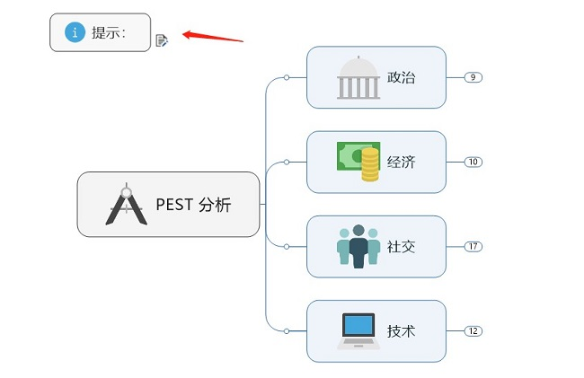 MindManager PEST 分析