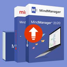 MindManager升级