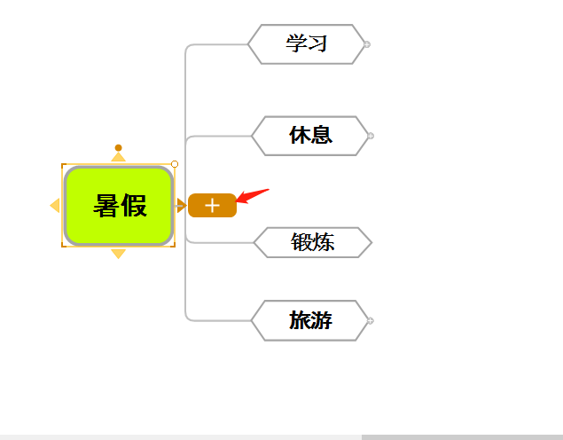 图3:添加分支