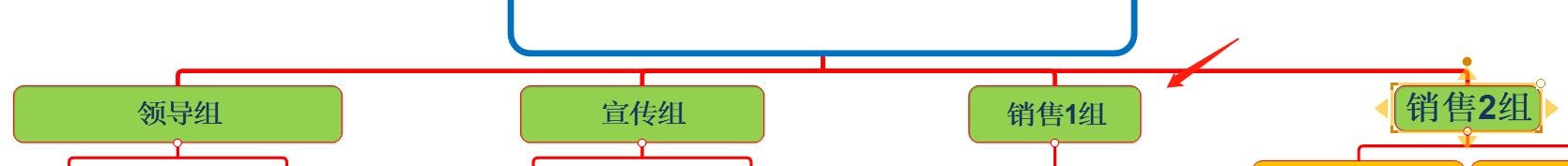图片3:一级分支分组