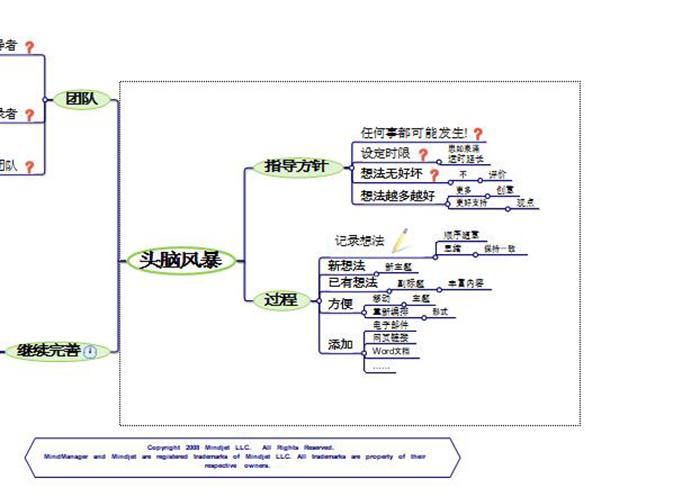 图6:框选需要保存的部分