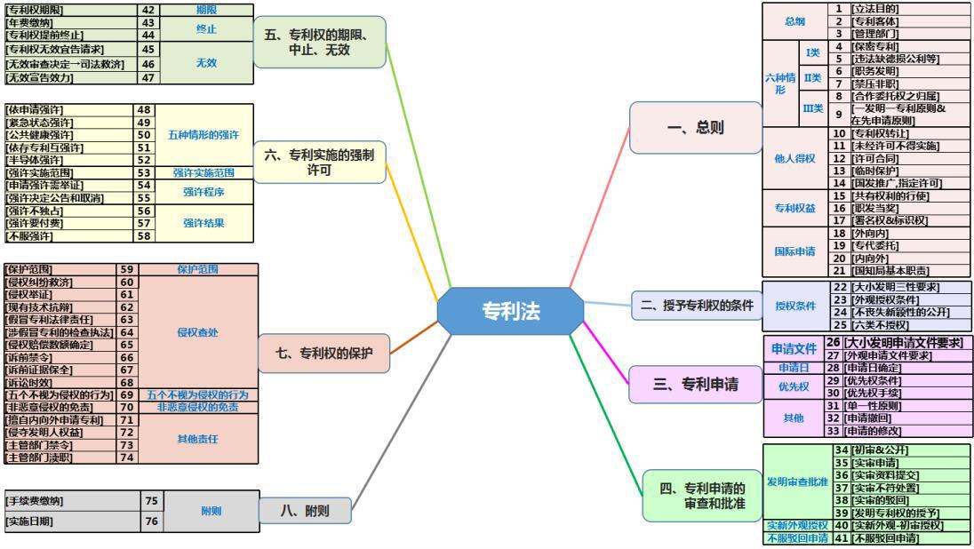 图9:图表样式的案例