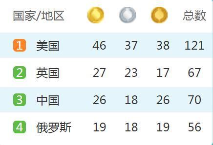 奥运闭幕2