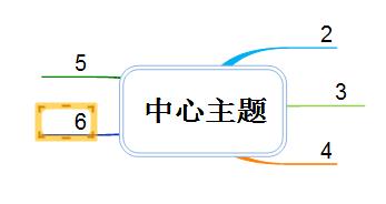 MindMapper编辑