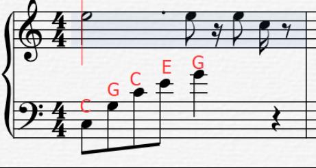 低音表中的音