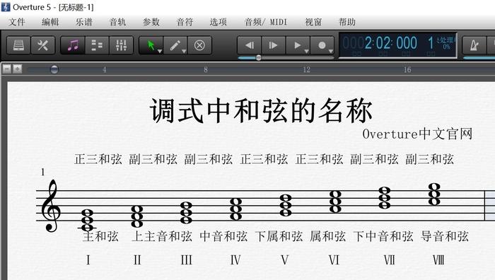 调式中的和弦的名称与标记(上)——Overture乐理小课堂