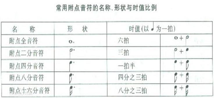 fudianyinfu