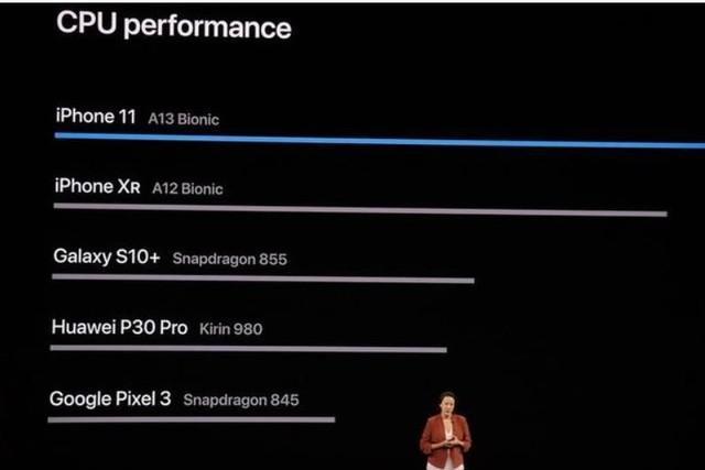 A13与其他品牌CPU数据对比