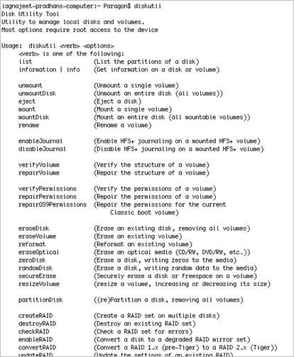 格式化命令图