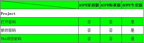 Project类型文件及密码