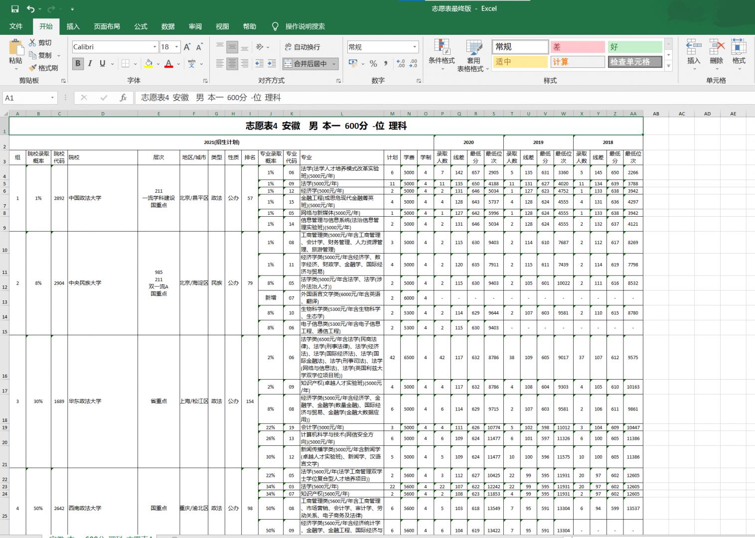 图1:pdf转换时遇到的问题(一张表格被分割为6页)