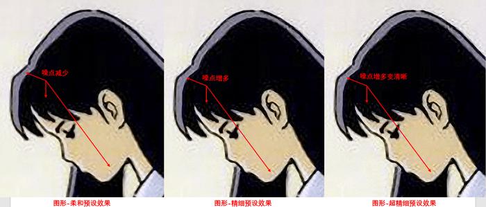 3种图像放大预设效果对比