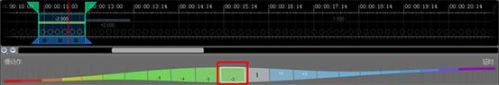 ReSpeedrV1调整速度