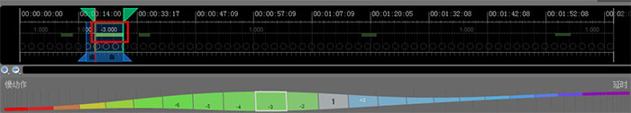 图4:调节速度