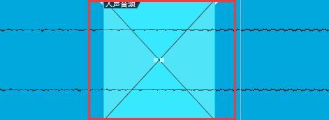 图4:交叉淡化控制线