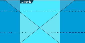 图7:拖动控制线来扩大交叉淡化范围