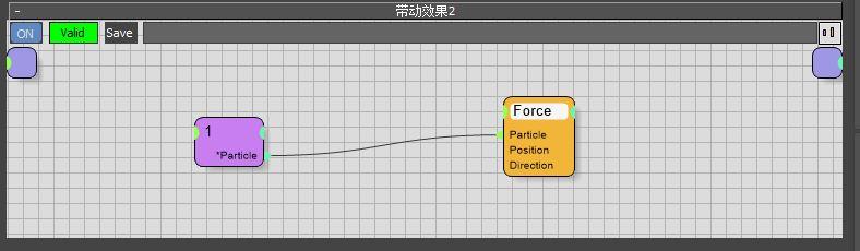 图6:连接PPass和Force节点