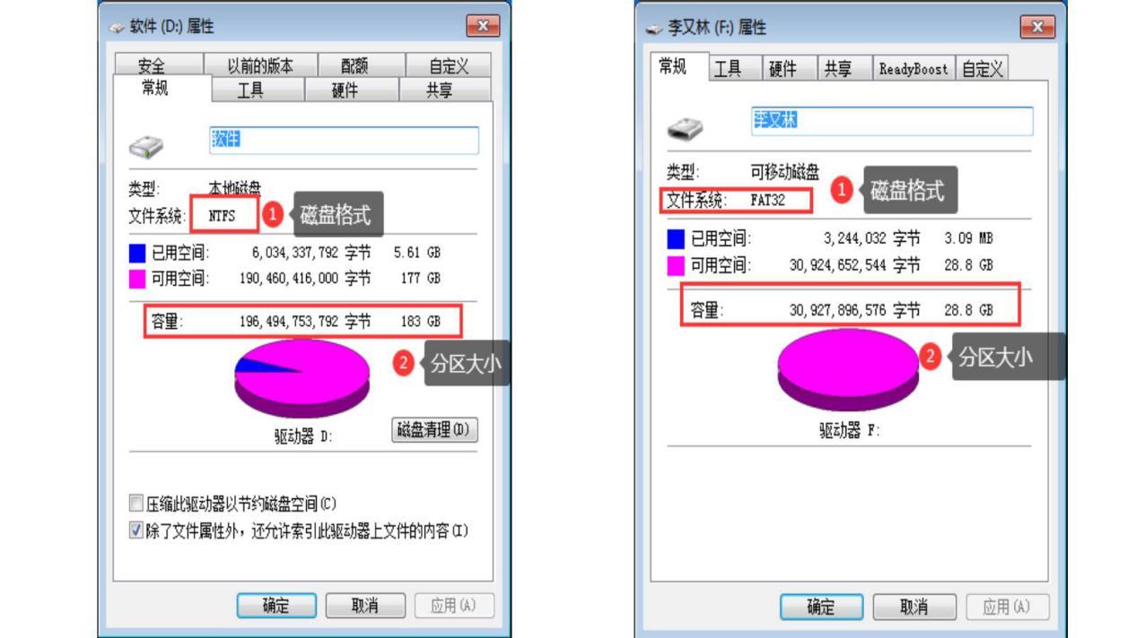 NTFS与FAT 32的区别