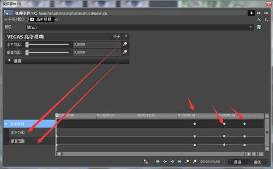 如何使用Vegas视频特效添加关键帧