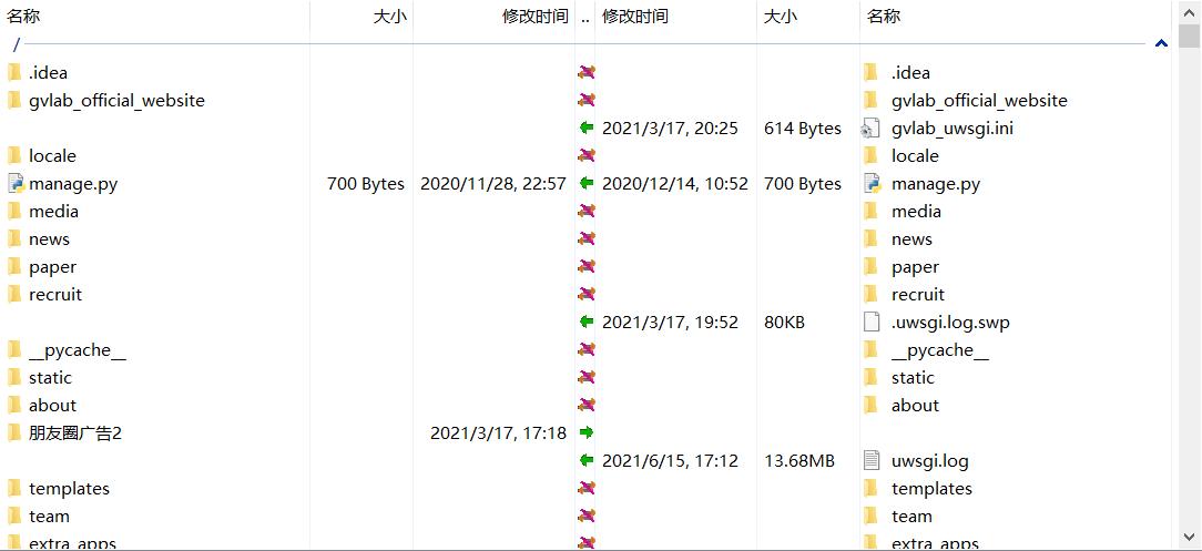 图5:筛选目录