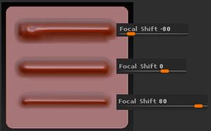 Focal Shift值